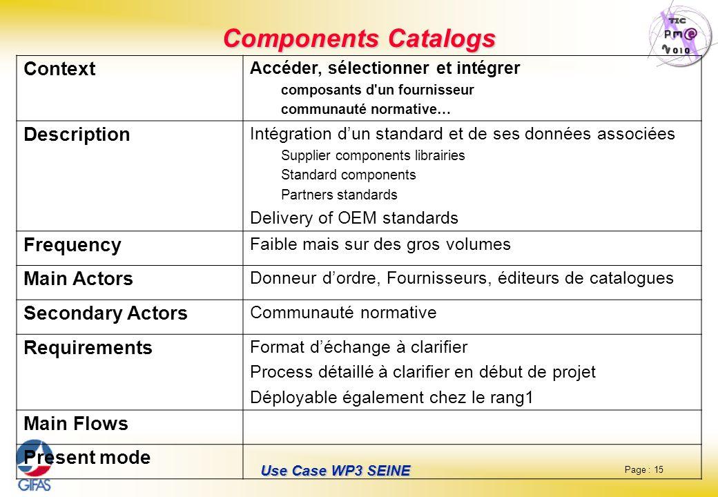 Page : 15 Use Case WP3 SEINE Components Catalogs Context Accéder, sélectionner et intégrer composants d'un fournisseur communauté normative… Descripti