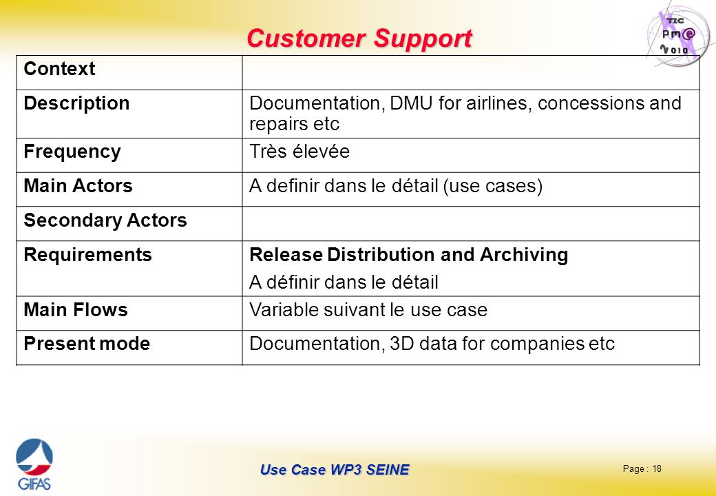 Page : 18 Use Case WP3 SEINE Customer Support Context DescriptionDocumentation, DMU for airlines, concessions and repairs etc FrequencyTrès élevée Mai