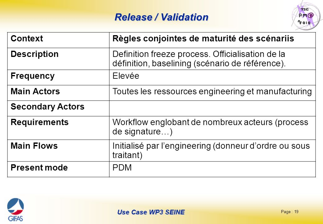Page : 19 Use Case WP3 SEINE Release / Validation ContextRègles conjointes de maturité des scénariis DescriptionDefinition freeze process. Officialisa