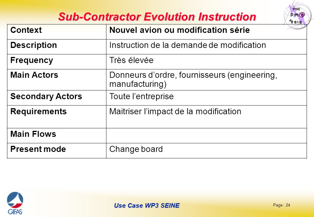 Page : 24 Use Case WP3 SEINE Sub-Contractor Evolution Instruction ContextNouvel avion ou modification série DescriptionInstruction de la demande de mo