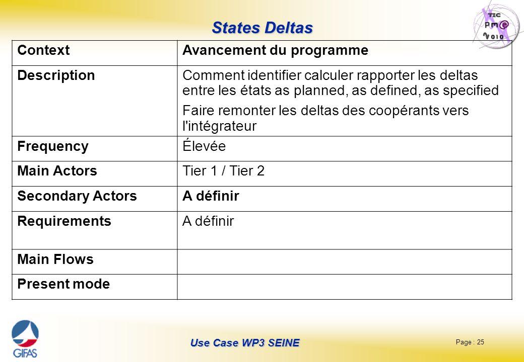 Page : 25 Use Case WP3 SEINE States Deltas ContextAvancement du programme DescriptionComment identifier calculer rapporter les deltas entre les états as planned, as defined, as specified Faire remonter les deltas des coopérants vers l intégrateur FrequencyÉlevée Main ActorsTier 1 / Tier 2 Secondary ActorsA définir RequirementsA définir Main Flows Present mode