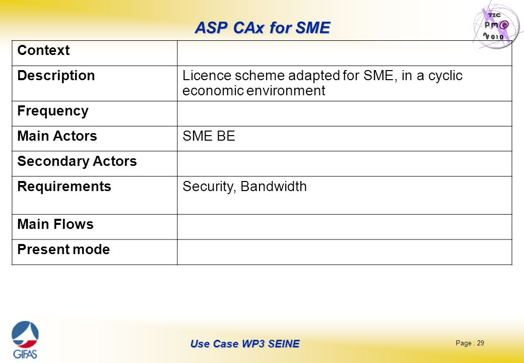Page : 29 Use Case WP3 SEINE ASP CAx for SME Context DescriptionLicence scheme adapted for SME, in a cyclic economic environment Frequency Main ActorsSME BE Secondary Actors RequirementsSecurity, Bandwidth Main Flows Present mode