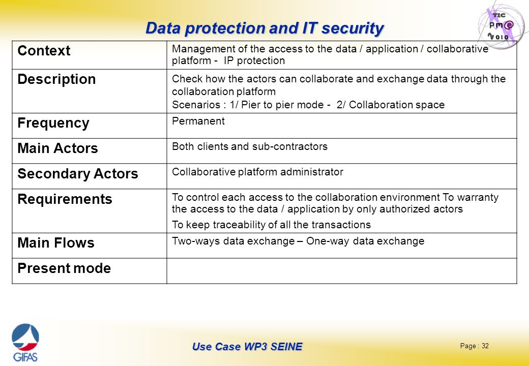 Page : 32 Use Case WP3 SEINE Data protection and IT security Context Management of the access to the data / application / collaborative platform - IP