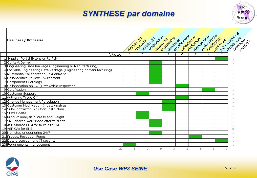 Page : 4 Use Case WP3 SEINE SYNTHESE par domaine