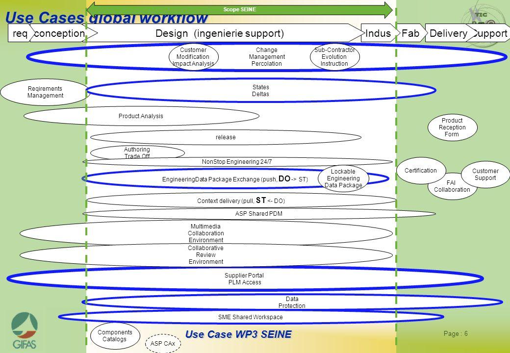 Page : 37 Use Case WP3 SEINE ASP PLM Portal Dependencies recquires SME Shared Workspace SME Customer ASP Shared PDM SME Data Protection SME Customer Portal Admin Portal Customer IT Product Reception Form SME Customer NonStop Engineering 24/7 SME Extends extends Extends
