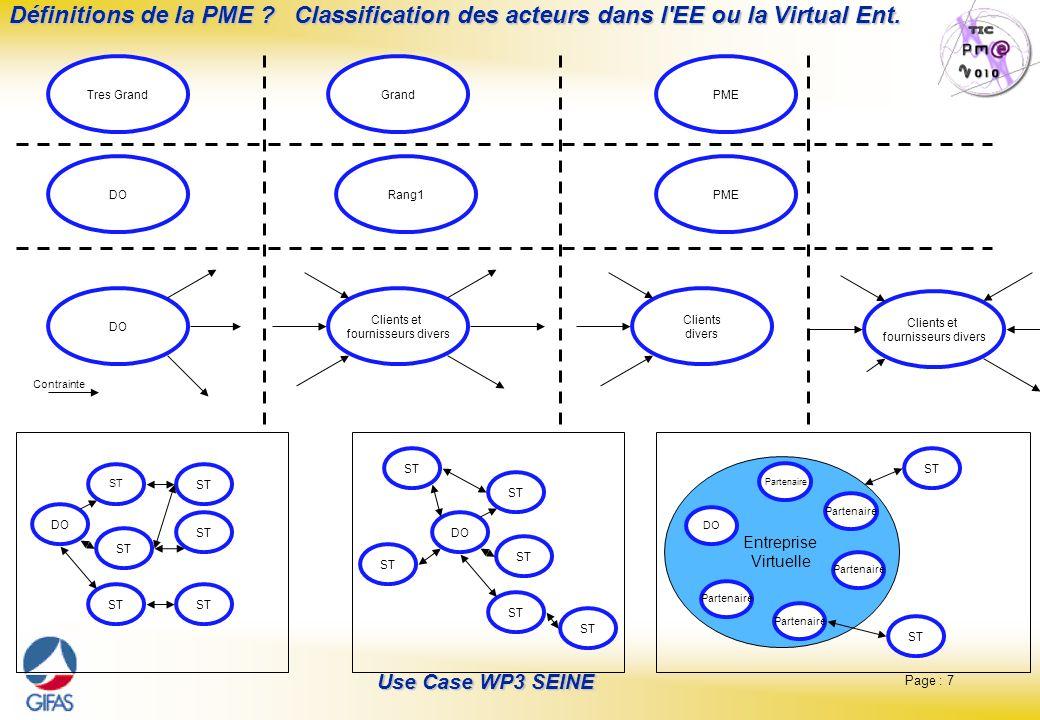 Page : 28 Use Case WP3 SEINE ASP Shared PDM Context DescriptionEnable a project data sharing within a multisite SME Frequency Main ActorsSME departments Secondary Actors RequirementsSecurity, Bandwidth, définition du modèle de données Main Flows Present mode