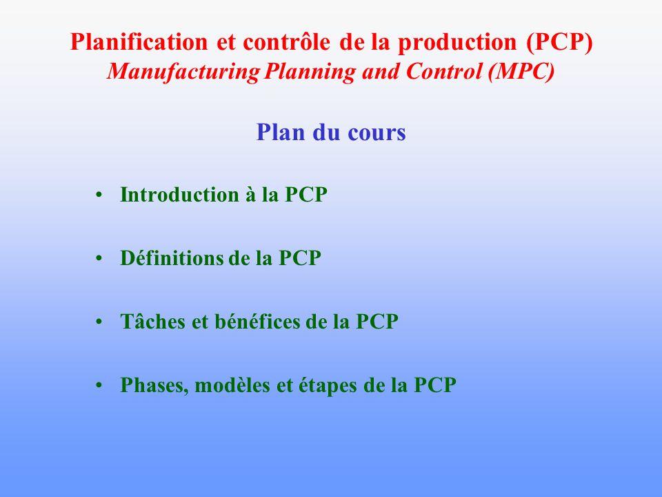 Introduction Planification et contrôle du système de production ce qui inclus la gestion du matériel, des machines, des ressources humaines et des fournisseurs.