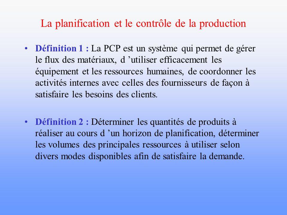 Les tâches reliées à la PCP Planification de la capacité Planification et utilisation des ressources Gestion des stocks et ordonnancement de la production Suivi et évolution de la production Gestion des problèmes et des relations avec les fournisseurs et les clients