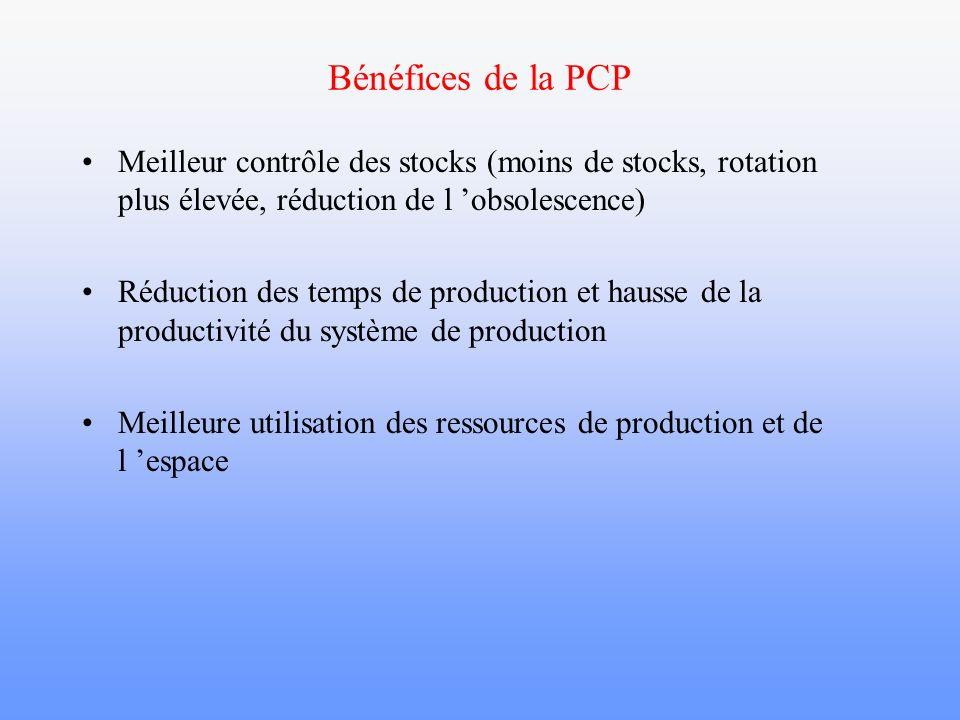 Phases de la Planification et du Contrôle de la Production Planif.