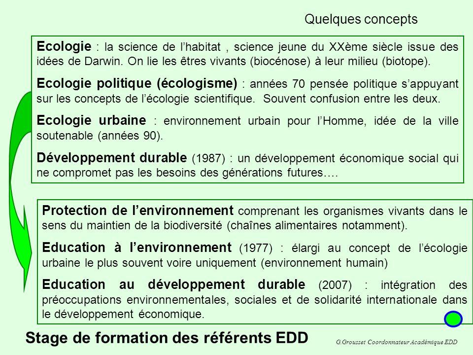 Quelques concepts Ecologie : la science de lhabitat, science jeune du XXème siècle issue des idées de Darwin.