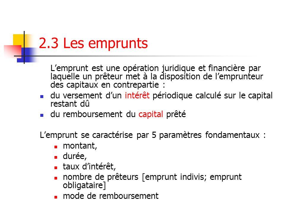 2.3 Les emprunts Lemprunt est une opération juridique et financière par laquelle un prêteur met à la disposition de lemprunteur des capitaux en contre
