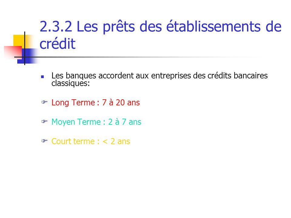 2.3.2 Les prêts des établissements de crédit Les banques accordent aux entreprises des crédits bancaires classiques: Long Terme : 7 à 20 ans Moyen Ter