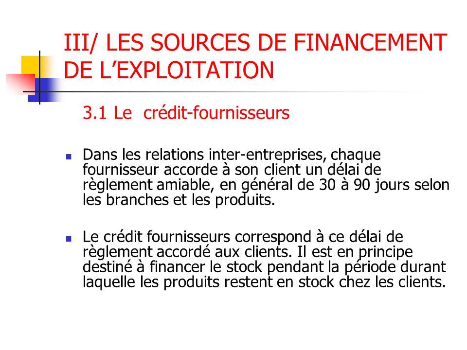 III/ LES SOURCES DE FINANCEMENT DE LEXPLOITATION 3.1 Le crédit-fournisseurs Dans les relations inter-entreprises, chaque fournisseur accorde à son cli