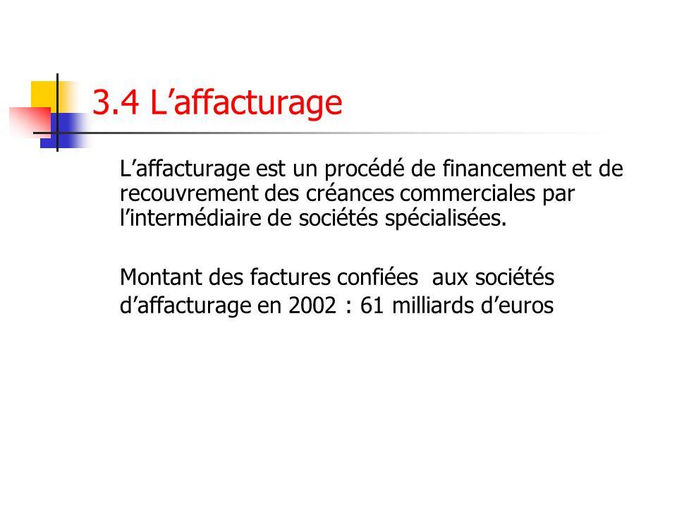 3.4 Laffacturage Laffacturage est un procédé de financement et de recouvrement des créances commerciales par lintermédiaire de sociétés spécialisées.
