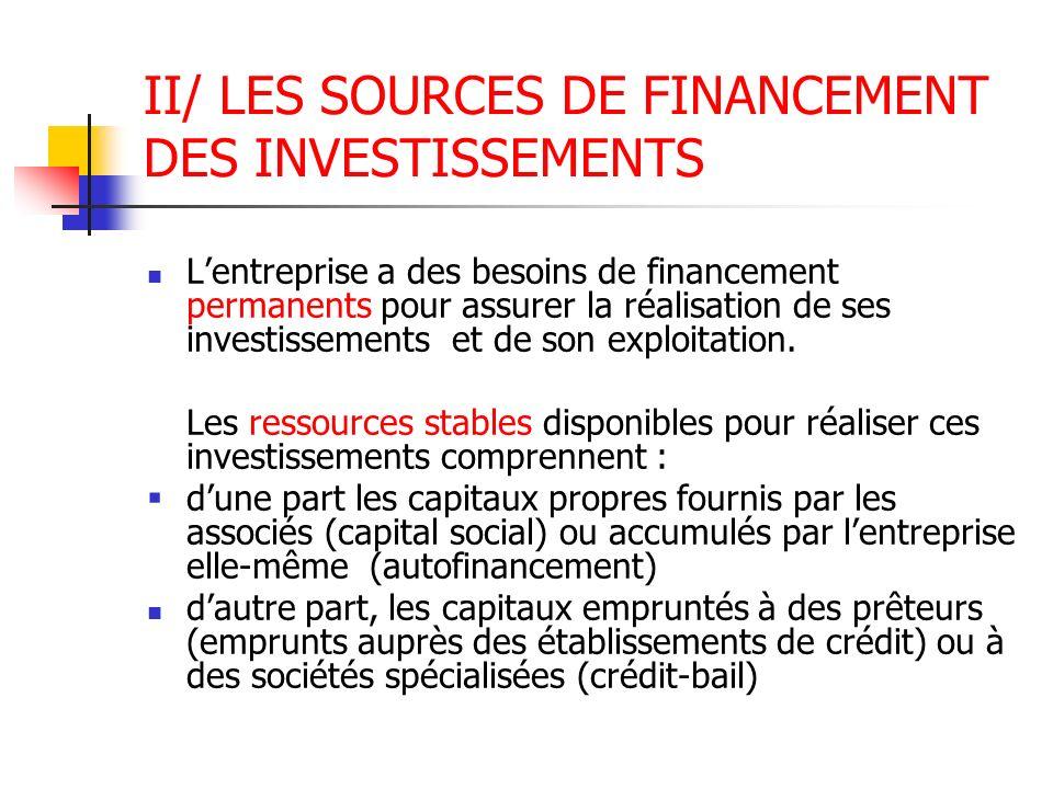 II/ LES SOURCES DE FINANCEMENT DES INVESTISSEMENTS Lentreprise a des besoins de financement permanents pour assurer la réalisation de ses investisseme