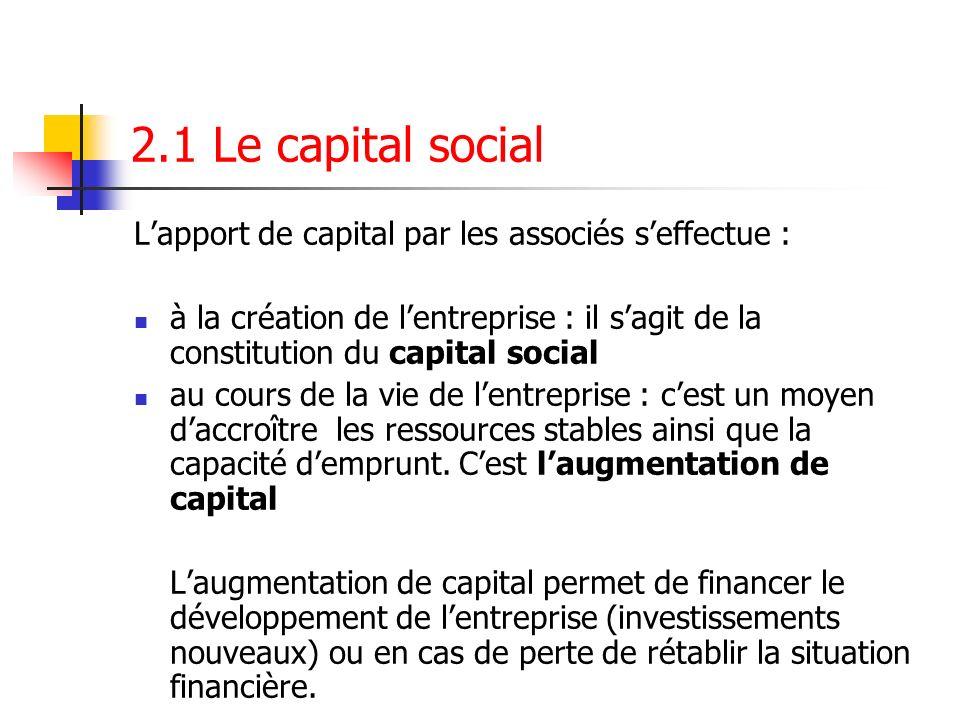 2.1 Le capital social Lapport de capital par les associés seffectue : à la création de lentreprise : il sagit de la constitution du capital social au