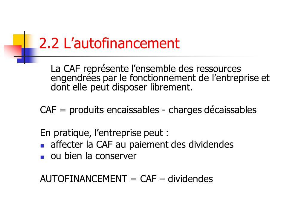 2.2 Lautofinancement La CAF représente lensemble des ressources engendrées par le fonctionnement de lentreprise et dont elle peut disposer librement.