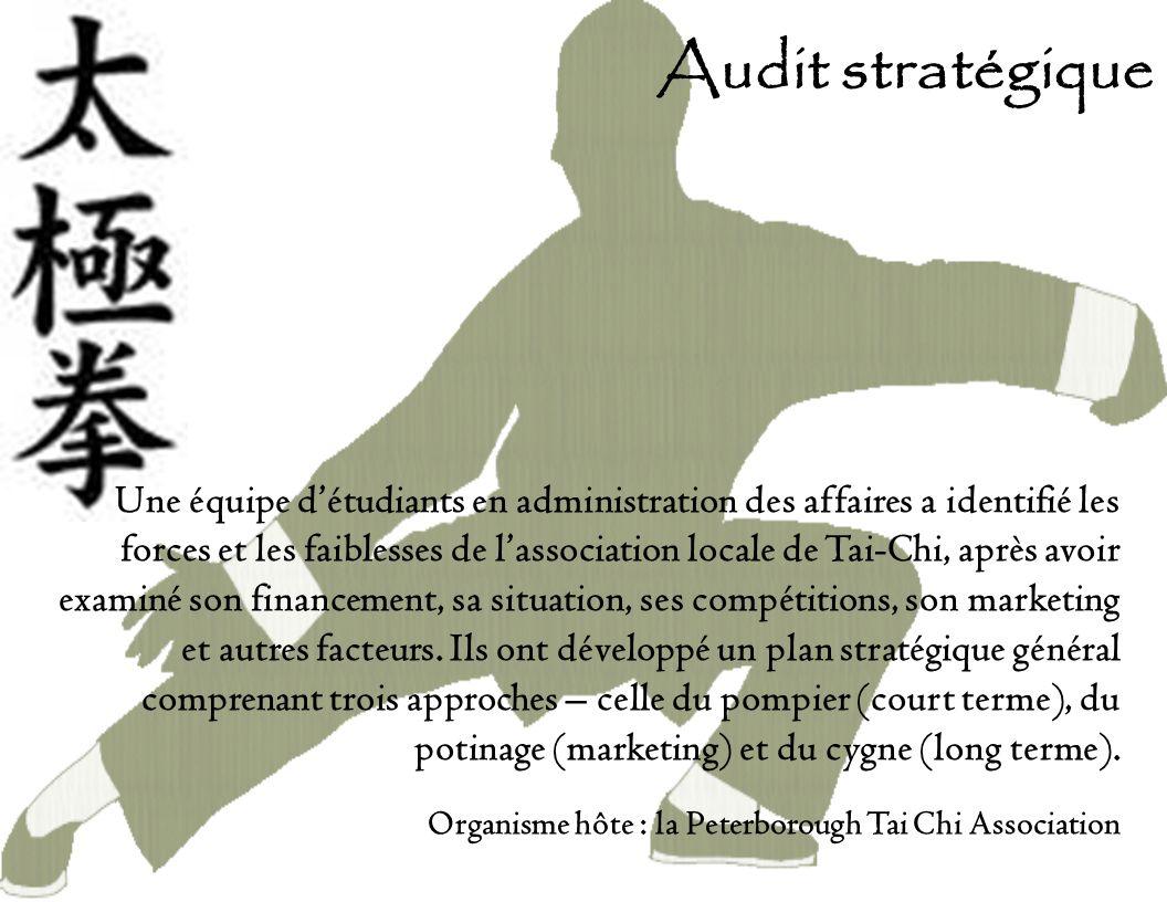 Une équipe détudiants en administration des affaires a identifié les forces et les faiblesses de lassociation locale de Tai-Chi, après avoir examiné son financement, sa situation, ses compétitions, son marketing et autres facteurs.