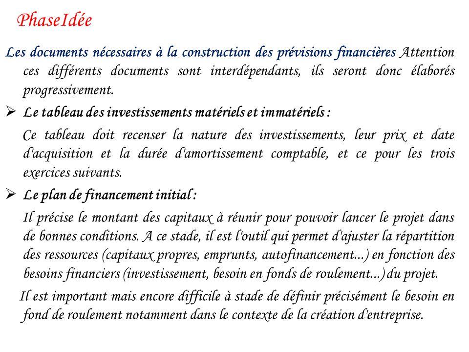 Phase faisabilité Financement bancaire Les banques peuvent vous accorder un financement à court terme (découvert, facilité de caisse, mobilisation du poste client...) pour faire face à des besoins ponctuels de trésorerie.