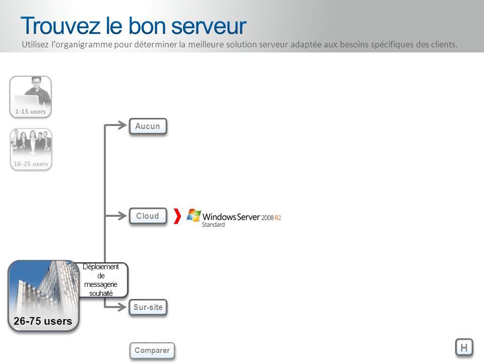 26-75 users H H Aucun Cloud Sur-site Comparer Utilisez lorganigramme pour déterminer la meilleure solution serveur adaptée aux besoins spécifiques des