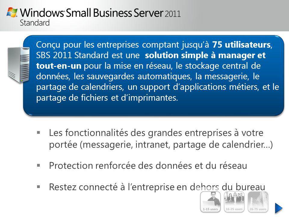 Conçu pour les entreprises comptant jusquà 75 utilisateurs, SBS 2011 Standard est une solution simple à manager et tout-en-un pour la mise en réseau,