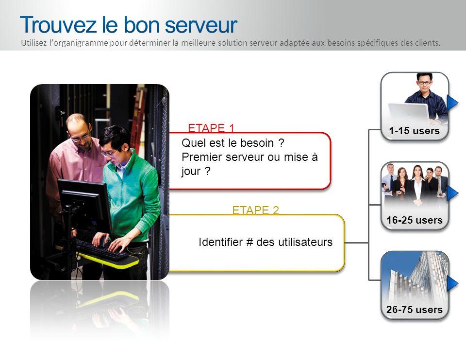 ETAPE 2 ETAPE 1 Quel est le besoin ? Premier serveur ou mise à jour ? Identifier # des utilisateurs 1-15 users 16-25 users 26-75 users Utilisez lorgan