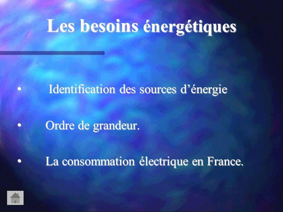 Différents types de source : Les sources dénergies « primaires » sont présentes à létat naturel.