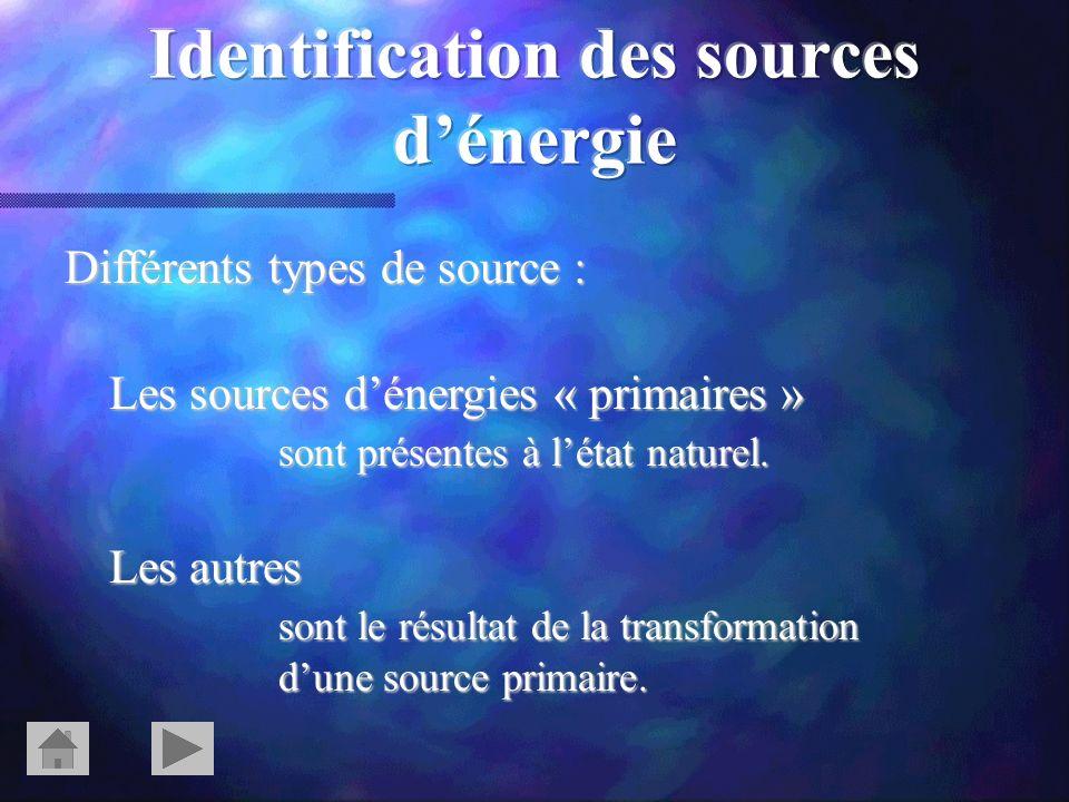 Identifier les sources dénergies « primaires »Identifier les sources dénergies « primaires » Identifier les dispositifs de transformation.Identifier les dispositifs de transformation.