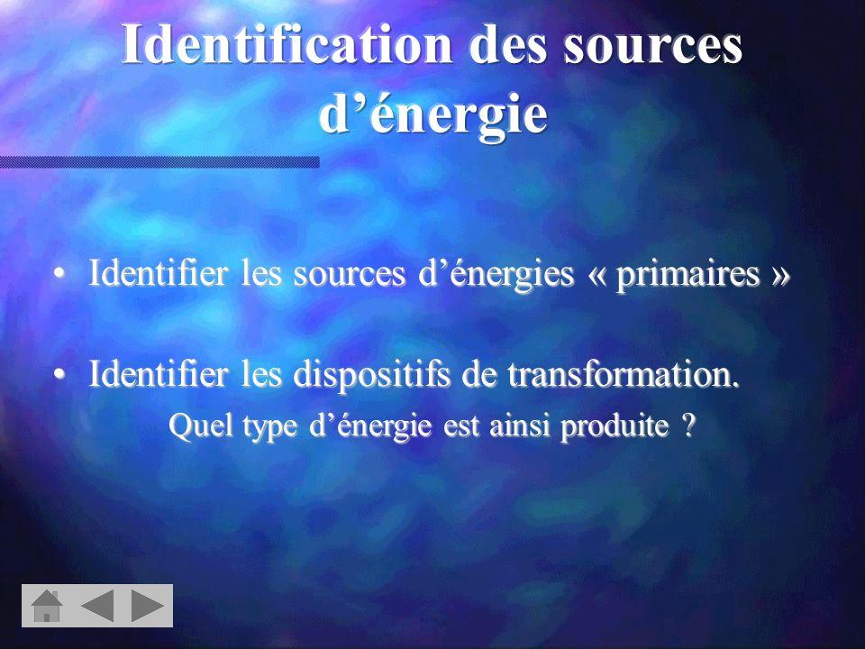 9sources dénergie primaire 6dispositifs de transformation.