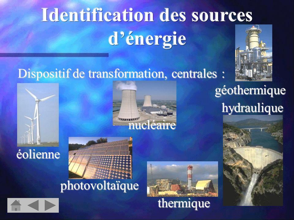 Source primaire dénergie Centrale électrique Énergie électrique