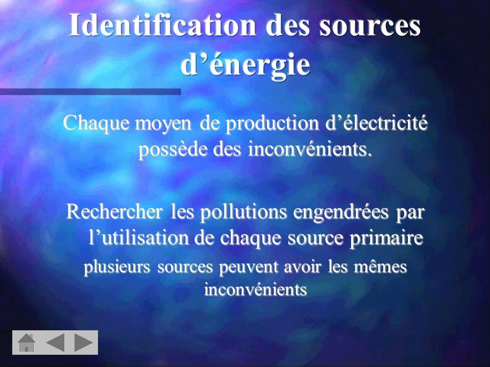 Gaz à effet de serre effet de serreeffet de serreDéchets Déchets radioactifs Gaz nocifs Sources dénergie primaire les plus polluantes : Marée noire