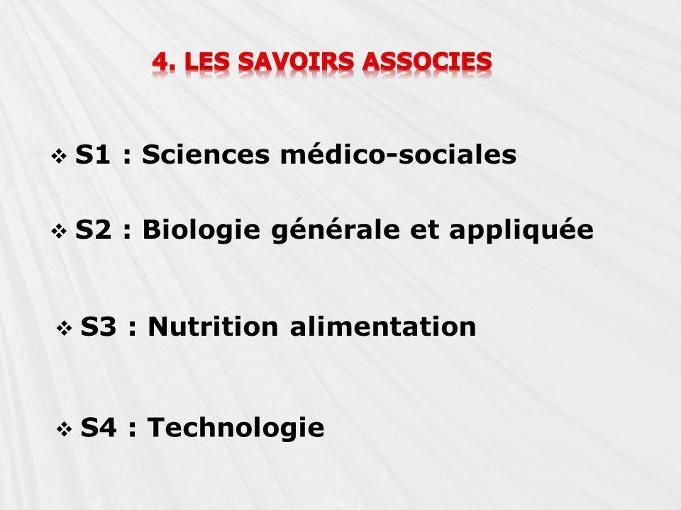 S2 : Biologie générale et appliquée S4 : Technologie S1 : Sciences médico-sociales S3 : Nutrition alimentation