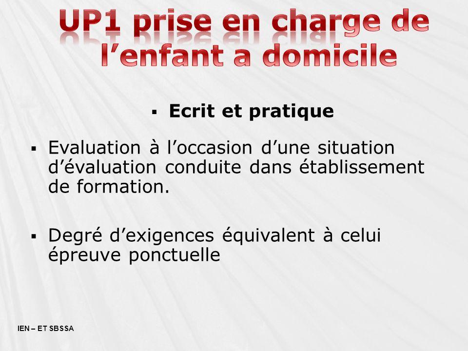 Ecrit et pratique IEN – ET SBSSA Evaluation à loccasion dune situation dévaluation conduite dans établissement de formation. Degré dexigences équivale