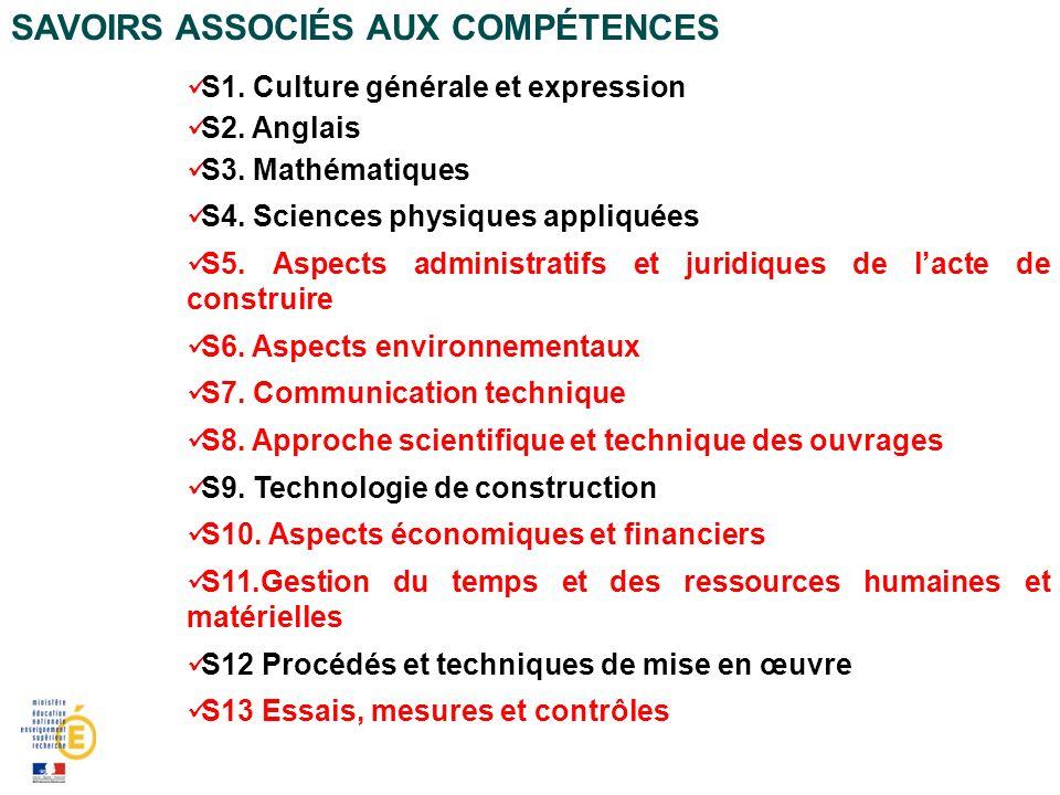 S1. Culture générale et expression S2. Anglais S3. Mathématiques S4. Sciences physiques appliquées S5. Aspects administratifs et juridiques de lacte d