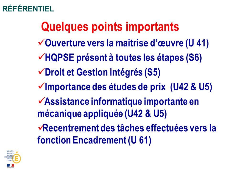 Ouverture vers la maitrise dœuvre (U 41) HQPSE présent à toutes les étapes (S6) Droit et Gestion intégrés (S5) Importance des études de prix (U42 & U5) Assistance informatique importante en mécanique appliquée (U42 & U5) Recentrement des tâches effectuées vers la fonction Encadrement (U 61) RÉFÉRENTIEL Quelques points importants