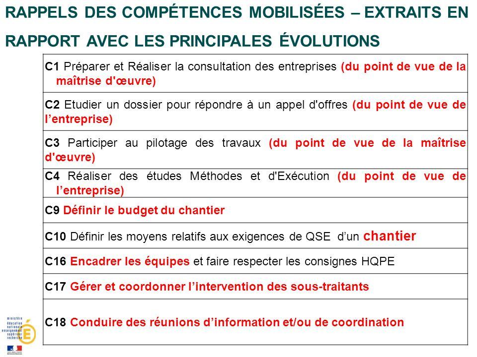 RAPPELS DES COMPÉTENCES MOBILISÉES – EXTRAITS EN RAPPORT AVEC LES PRINCIPALES ÉVOLUTIONS C1 Préparer et Réaliser la consultation des entreprises (du p
