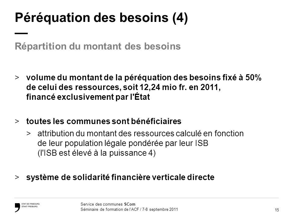 15 Service des communes SCom Séminaire de formation de l ACF / 7-8 septembre 2011 Péréquation des besoins (4) >volume du montant de la péréquation des besoins fixé à 50% de celui des ressources, soit 12,24 mio fr.