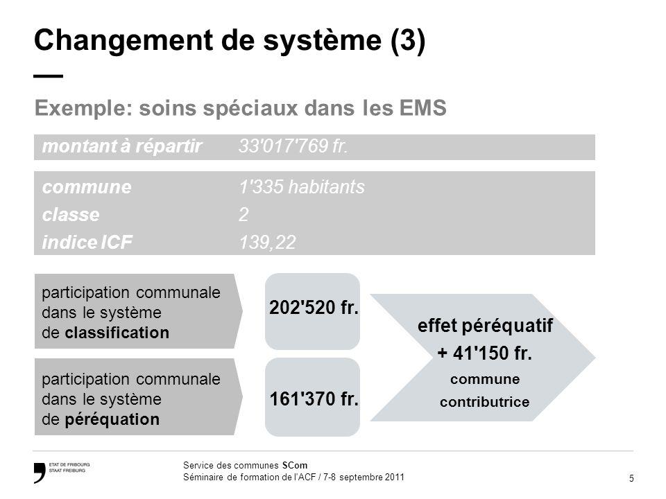 16 Service des communes SCom Séminaire de formation de l ACF / 7-8 septembre 2011 Résultats 2011 péréquation des ressources 34 communes contributrices 24,48 mio fr.