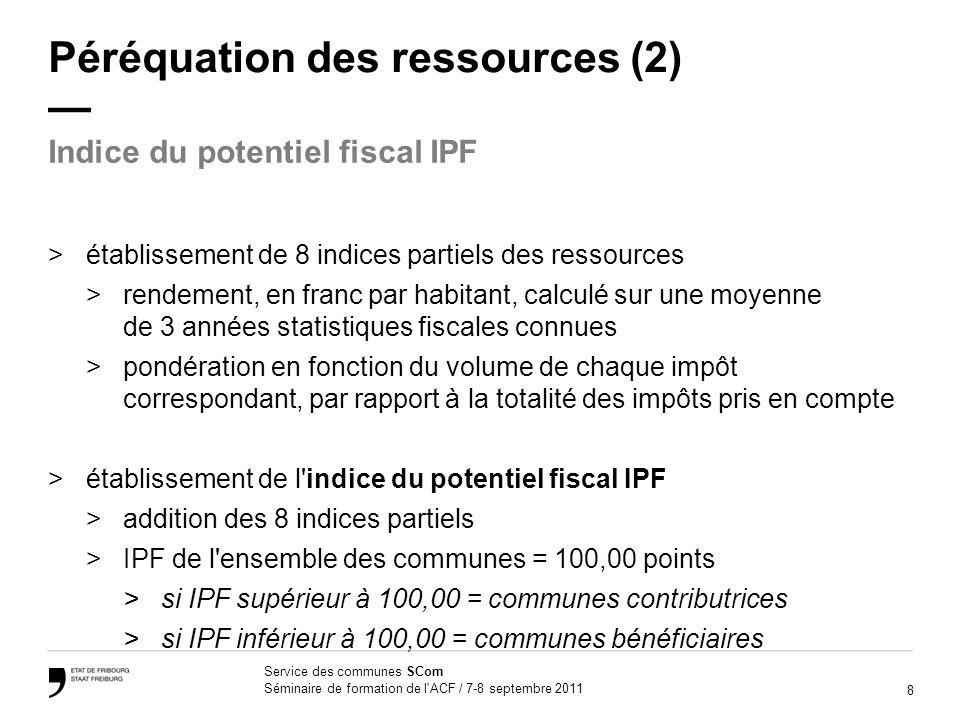 8 Service des communes SCom Séminaire de formation de l ACF / 7-8 septembre 2011 Péréquation des ressources (2) >établissement de 8 indices partiels des ressources >rendement, en franc par habitant, calculé sur une moyenne de 3 années statistiques fiscales connues >pondération en fonction du volume de chaque impôt correspondant, par rapport à la totalité des impôts pris en compte >établissement de l indice du potentiel fiscal IPF >addition des 8 indices partiels >IPF de l ensemble des communes = 100,00 points >si IPF supérieur à 100,00 = communes contributrices >si IPF inférieur à 100,00 = communes bénéficiaires Indice du potentiel fiscal IPF