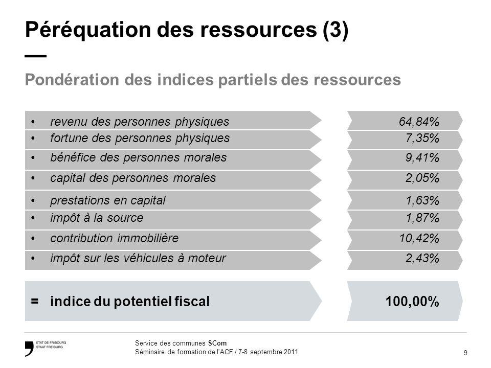10 Service des communes SCom Séminaire de formation de l ACF / 7-8 septembre 2011 Péréquation des ressources (4) >volume du montant = 2,5% du total du potentiel fiscal pris en compte dans le calcul de la péréquation des ressources, soit 24,48 mio fr.
