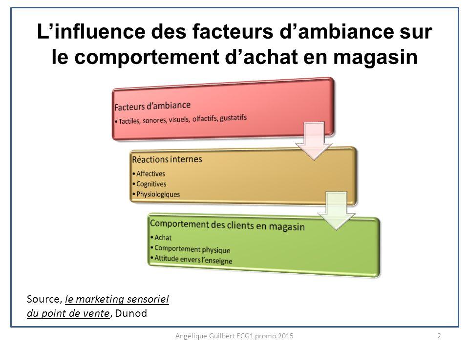 Angélique Guilbert ECG1 promo 20153 La classification des besoins de Maslow (1972) Sens de lévolution des besoins