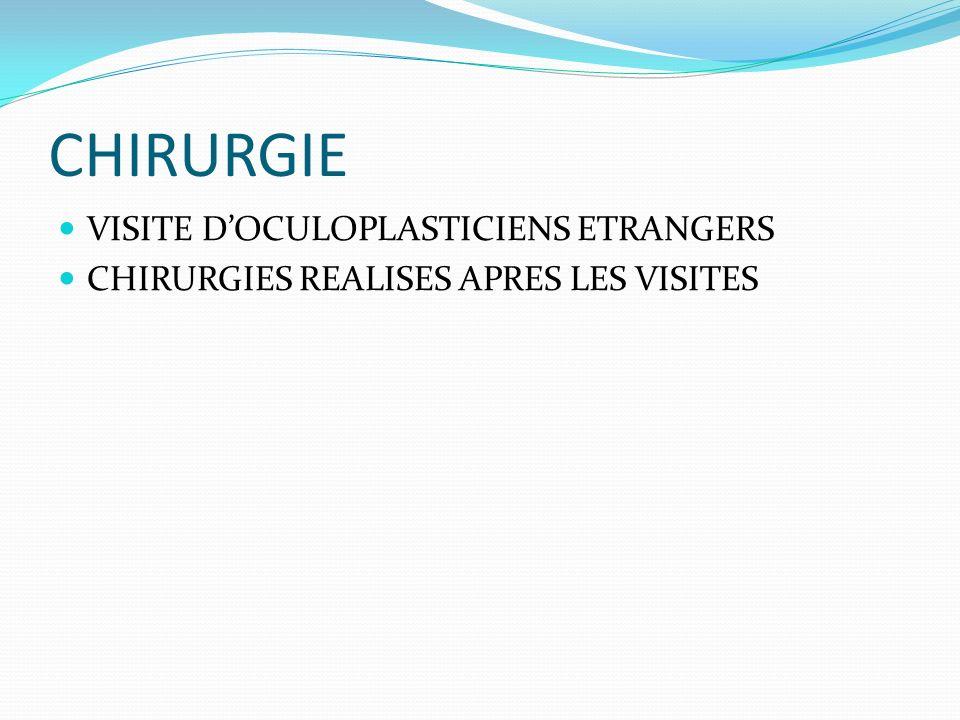 CHIRURGIE VISITE DOCULOPLASTICIENS ETRANGERS CHIRURGIES REALISES APRES LES VISITES