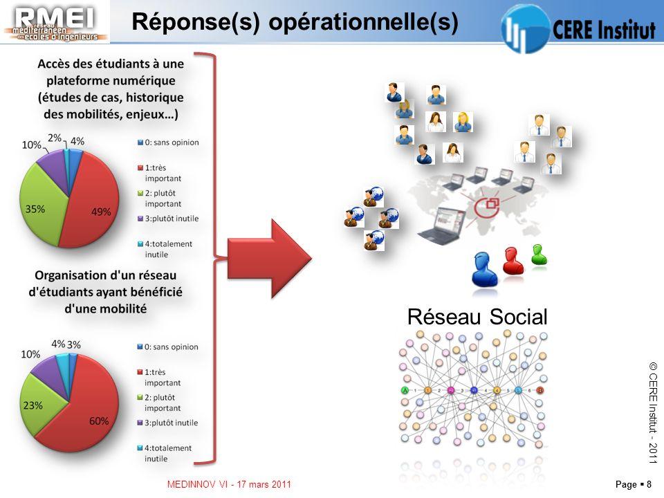 Page 8 © CERE Institut - 2011 Réponse(s) opérationnelle(s) MEDINNOV VI - 17 mars 2011 Réseau Social