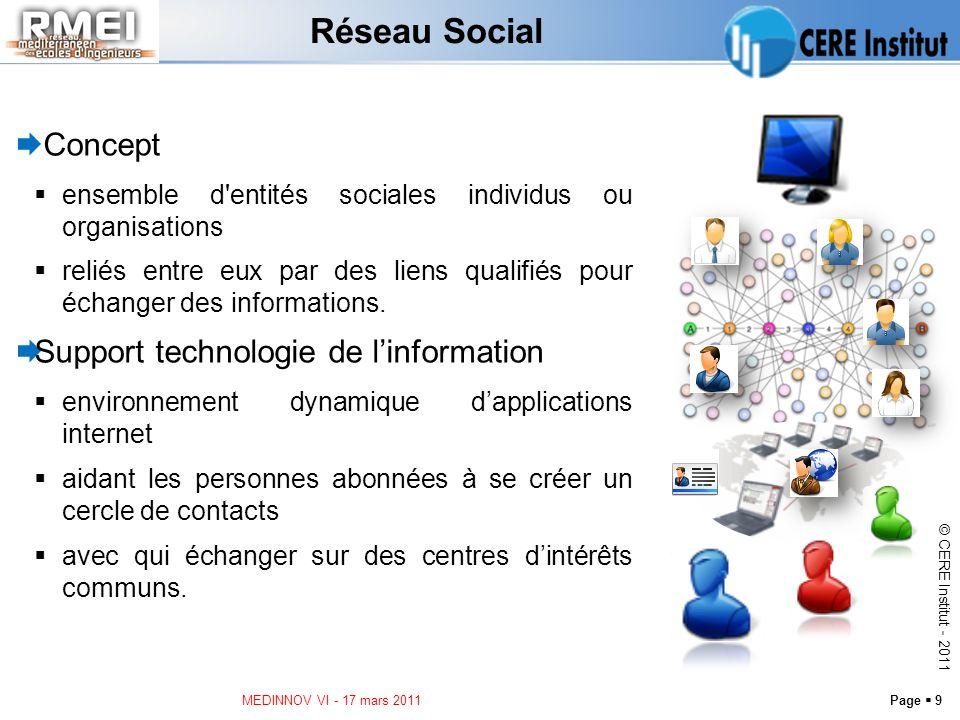 Page 9 © CERE Institut - 2011 Réseau Social Concept ensemble d entités sociales individus ou organisations reliés entre eux par des liens qualifiés pour échanger des informations.