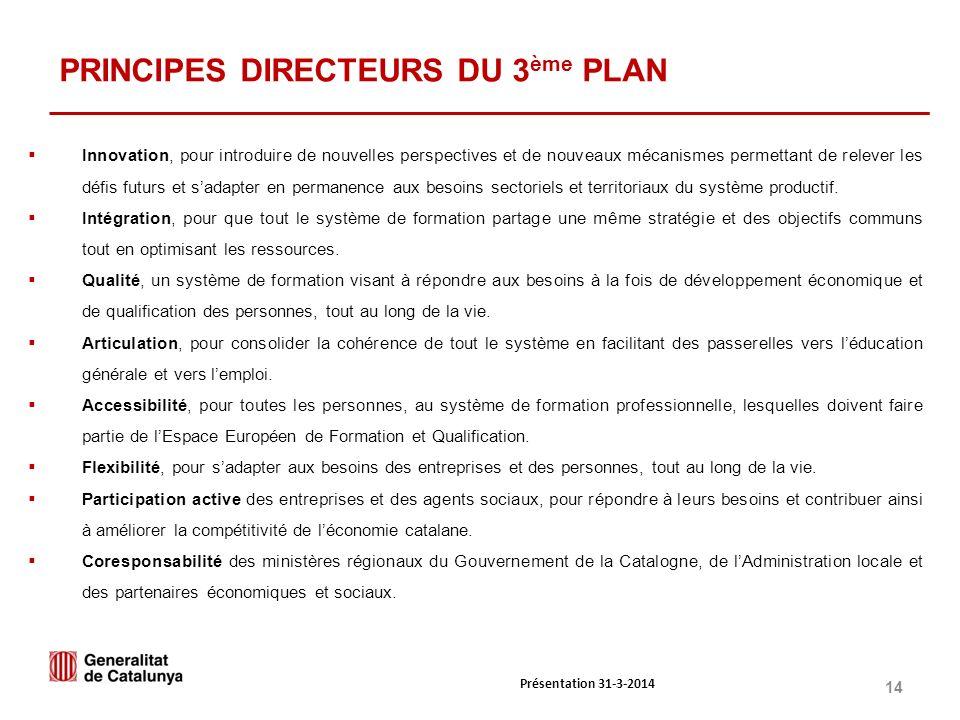 14 PRINCIPES DIRECTEURS DU 3 ème PLAN Innovation, pour introduire de nouvelles perspectives et de nouveaux mécanismes permettant de relever les défis futurs et sadapter en permanence aux besoins sectoriels et territoriaux du système productif.