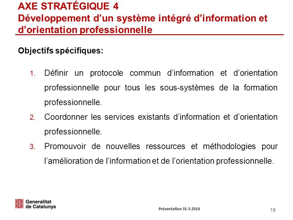 19 AXE STRATÉGIQUE 4 Développement dun système intégré dinformation et dorientation professionnelle 1.