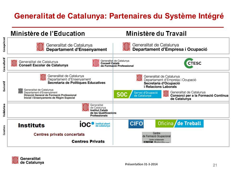 21 Generalitat de Catalunya: Partenaires du Système Intégré Compétent Consultatif Exécutif Validation Centres Présentation 31-3-2014 Ministère de lEducationMinistère du Travail