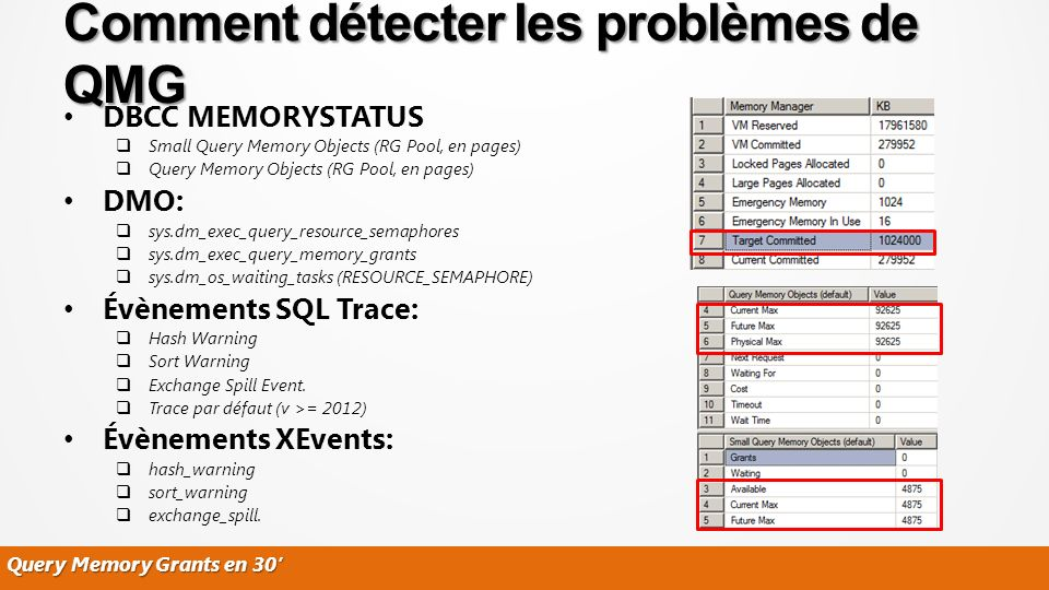 Query Memory Grants en 30 DBCC MEMORYSTATUS Small Query Memory Objects (RG Pool, en pages) Query Memory Objects (RG Pool, en pages) DMO: sys.dm_exec_query_resource_semaphores sys.dm_exec_query_memory_grants sys.dm_os_waiting_tasks (RESOURCE_SEMAPHORE) Évènements SQL Trace: Hash Warning Sort Warning Exchange Spill Event.
