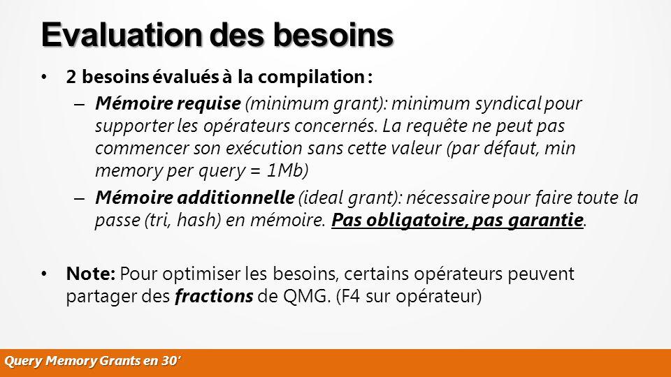 Query Memory Grants en 30 2 besoins évalués à la compilation : – Mémoire requise (minimum grant): minimum syndical pour supporter les opérateurs conce