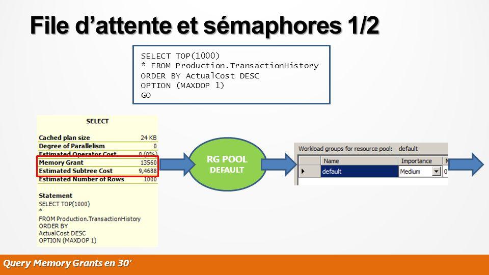 File dattente et sémaphores 1/2 RG POOL DEFAULT SELECT TOP(1000) * FROM Production.TransactionHistory ORDER BY ActualCost DESC OPTION (MAXDOP 1) GO